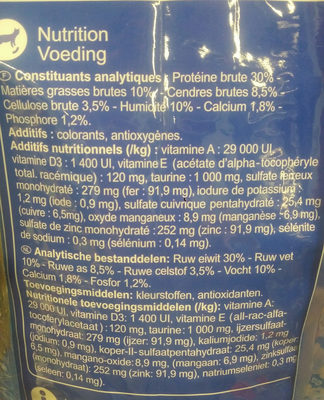 Carrefour multicroquettes - Nutrition facts