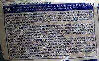 Virbac Veterinary HPM Adult Large & Medium Dog 7 KG - Ingrédients