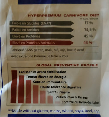Virbac Baby - Informations nutritionnelles