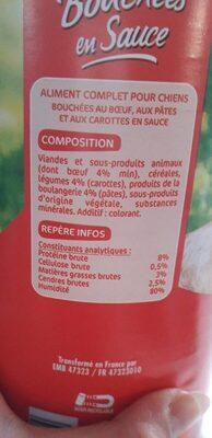 Pâtés pour chiens - Nutrition facts