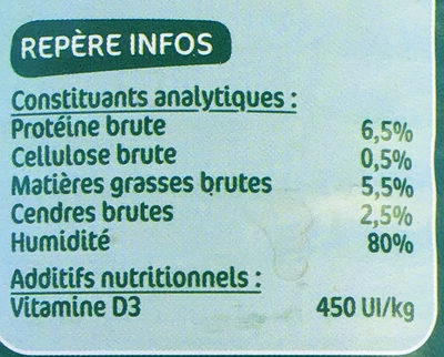 Les Mitonnés - Nutrition facts - fr