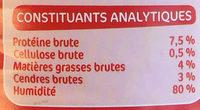 Les Bouchées Mijotées - poulet - Nutrition facts