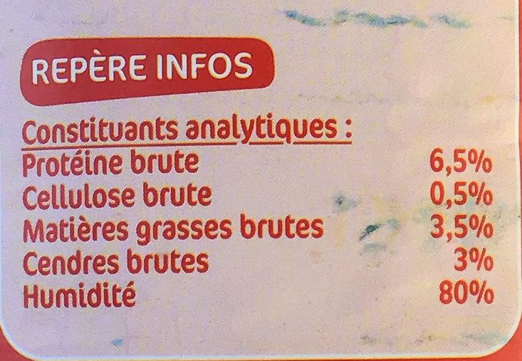 Les Bouchées en Gelée au poulet, au foie et aux carottes - Nutrition facts - fr
