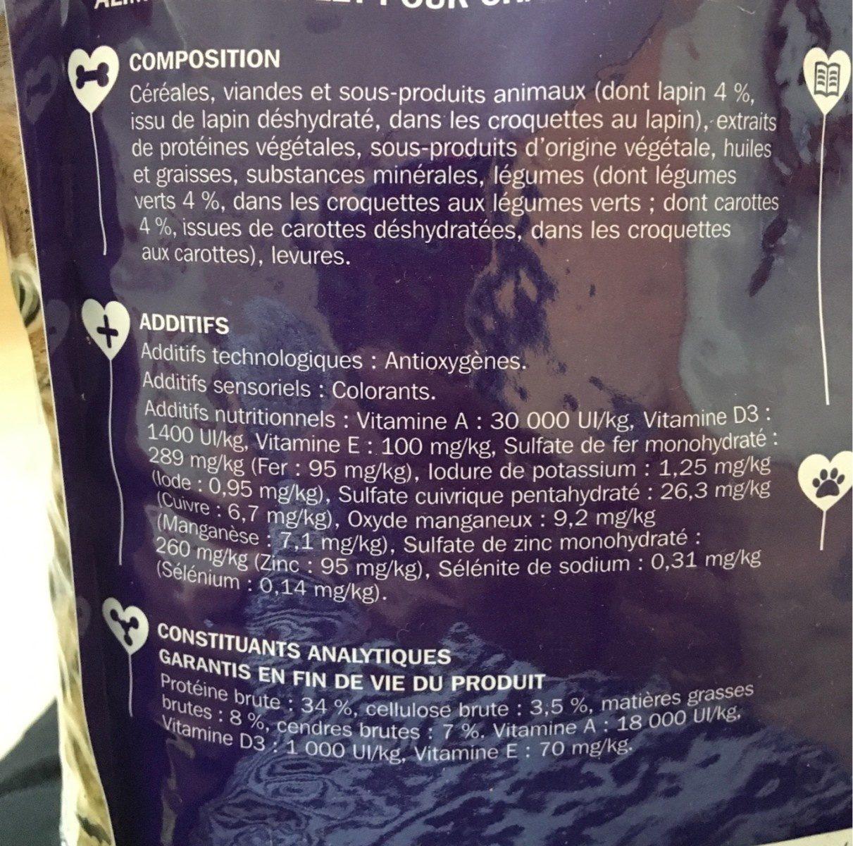Les croquettes chats stérilisés - Ingredients