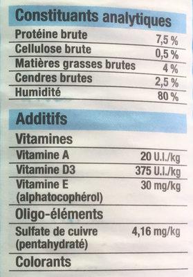 Bouchées en sauce au thon, au saumon et aux légumes - Nutrition facts