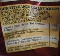 Mini adulte - Nutrition facts