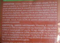 Repas spécial Mini (1-12kg) au poulet - Ingredients