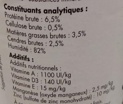 Boulettes en sauce au boeuf - Nutrition facts