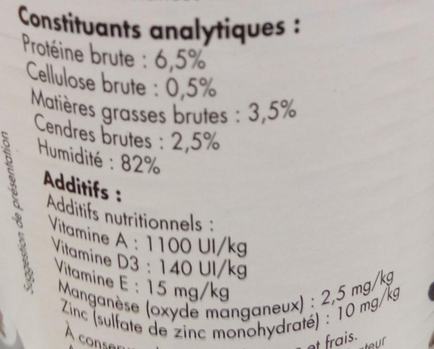 Boulettes en sauce au gibier - Nutrition facts