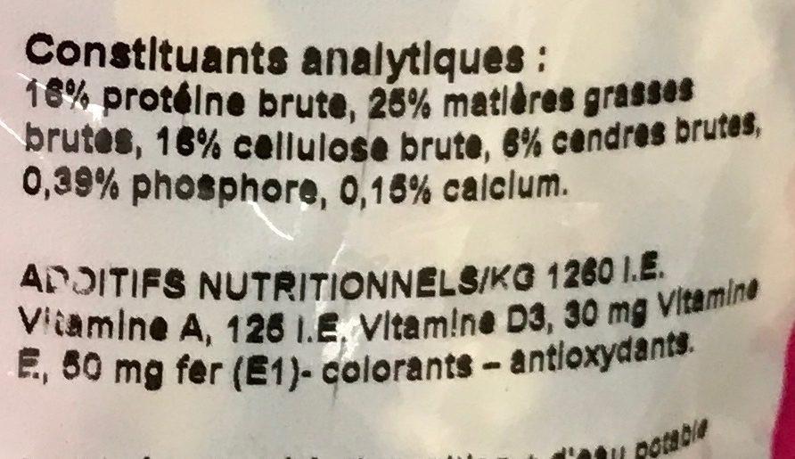 Mélange complet Haute Qualité Perroquets - Nutrition facts