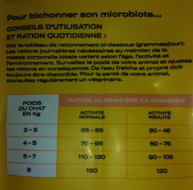 Croquettes Volailles, Riz Pour Chat Stérilisé - Nutrition facts - fr