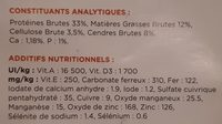 Chat adulte (toutes races) - Nutrition facts