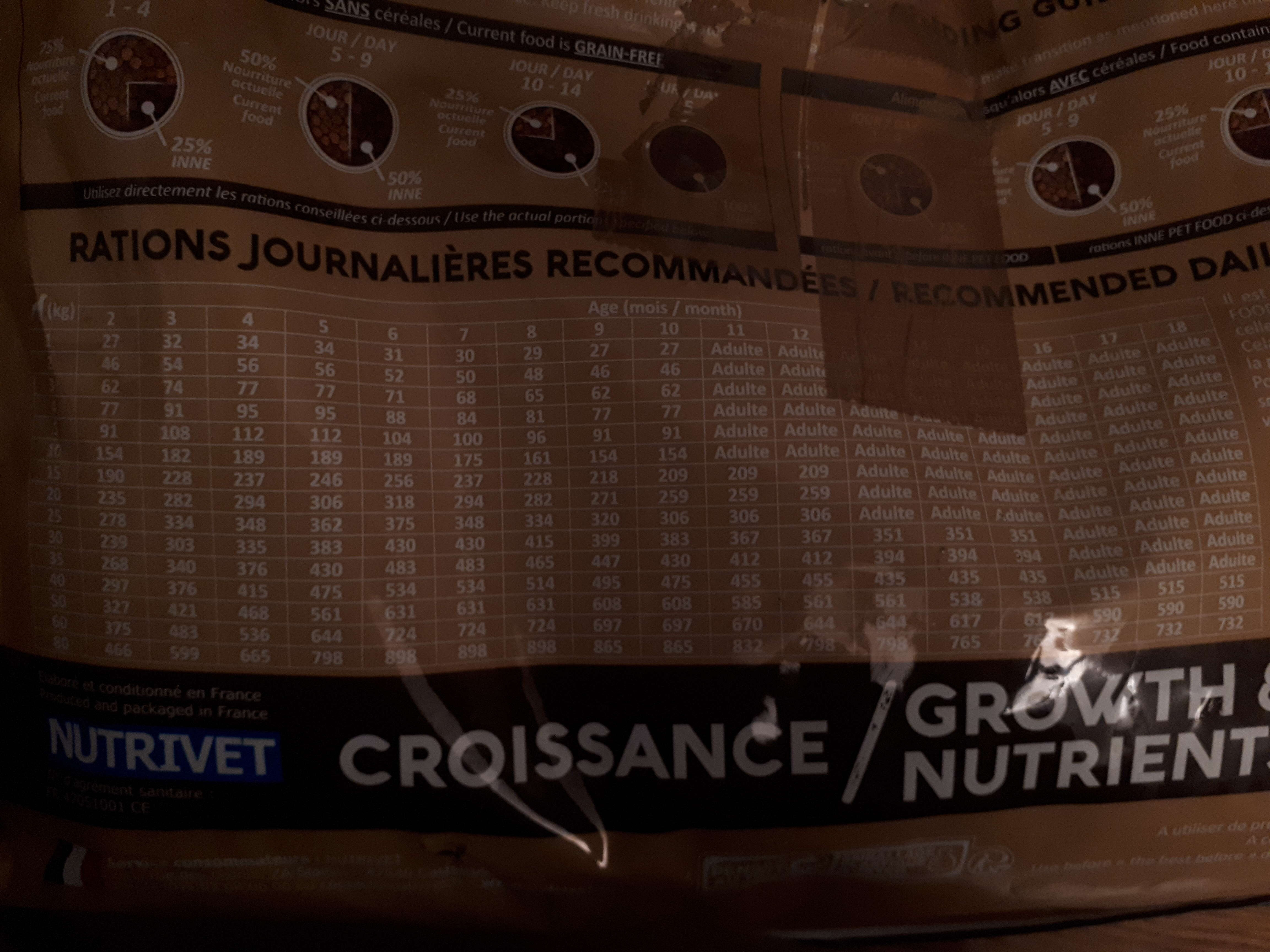 Nutrivet Croissance - Nutrition facts - fr