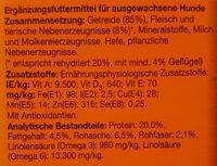 Bonzo cräx mit Geflügel - Ingredients