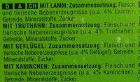 Landpicknick in Sauce - Ingredients - de