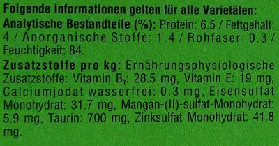 Fleischauswahl in Sauce - Nutrition facts