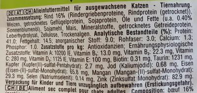 active 1+ Rind - Ingredients - de