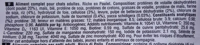 Croquettes Adult 1+ Chats stérilisés Poulet - Ingredients