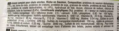 Croquettes Adult 1+ Chats stérilisés Saumon - Ingredients