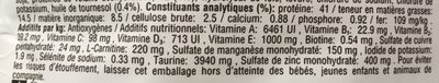 Croquettes Adult 1+ Chats stérilisés Saumon - Nutrition facts