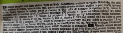 Croquettes Sensitive 1+ Dinde - Ingredients - fr