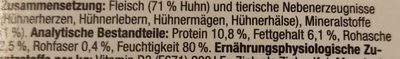 Huhn pur - Ingredients