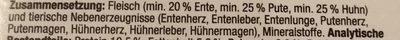 Ente, Pute & Huhn - Ingredients