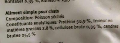 Poissons Séchés 50 - Ingredients