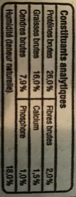 Chicken Adult - Nutrition facts - fr
