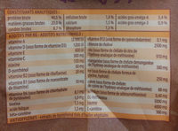 Croquettes Adulte poulet sanglier - Nutrition facts