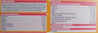 Knuspermenü mit Geflügel - Nutrition facts
