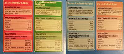Zarte Häppchen in Sauce - Nutrition facts - de