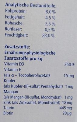 Genießer-Menü verschiedene Sorten in Jelly - Nutrition facts