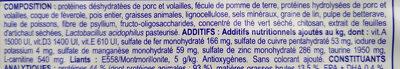 Urinary Wib - Ingrédients - fr