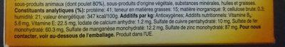 Deli catz - Ingredients - fr