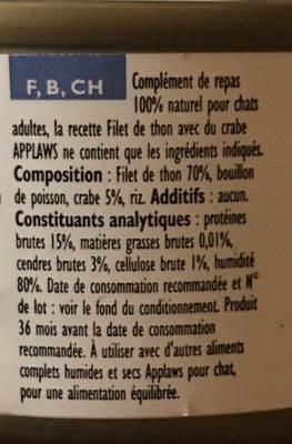 Cat food - Ingredients
