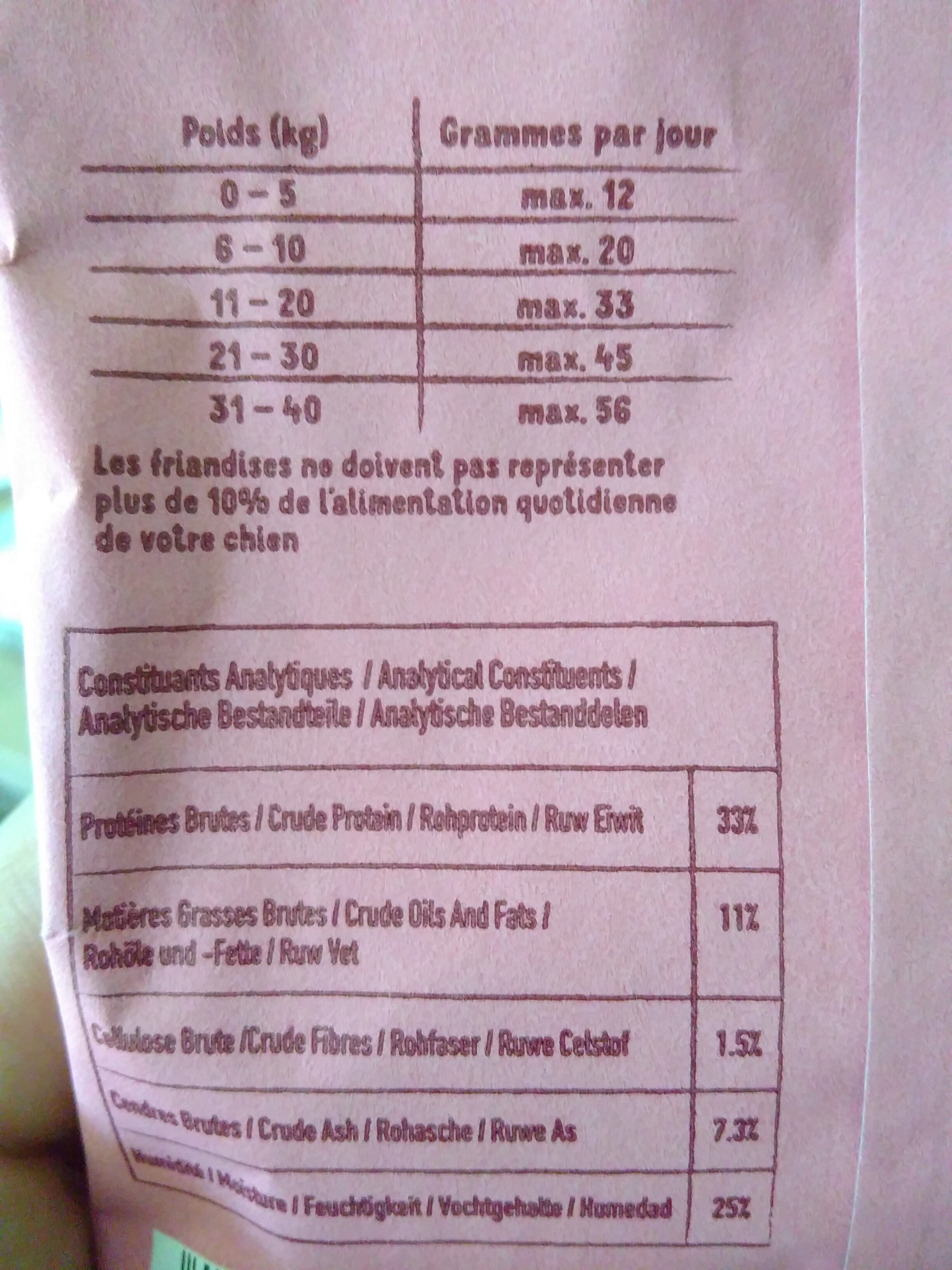 Bonbecs au canard & au poulet - Nutrition facts