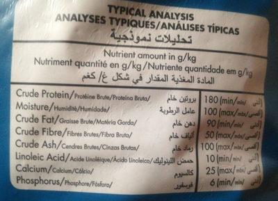 Vitarite steak - Nutrition facts