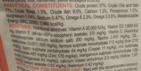 dry cat food - Nutrition facts