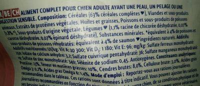Dog Chow Sensitive Au Saumon - Ingredients - fr
