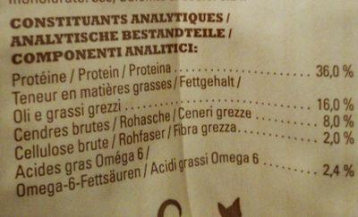 Croquettes Poulet et orge complète - Nutrition facts