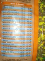 ração triturada com flocos mix - Nutrition facts