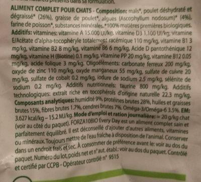 Croquettes poulet, algues - Ingrédients