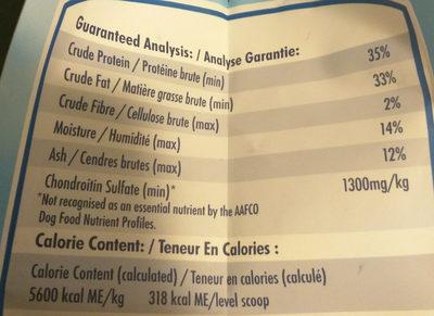 Lamb recipe - Nutrition facts