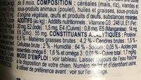 Royal canin hepatic - Ingredients